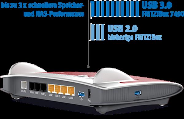 AVM FRITZ!Box 7490 Dual-Band (2,4 GHz/5 GHz) Gigabit Ethernet 3G Rot, Silber WLAN-Router