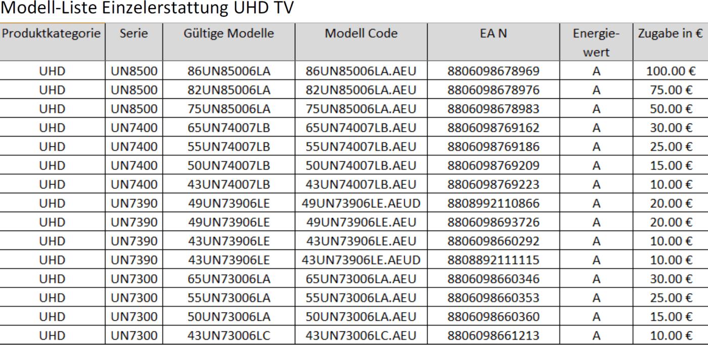Erstattung UHD TV