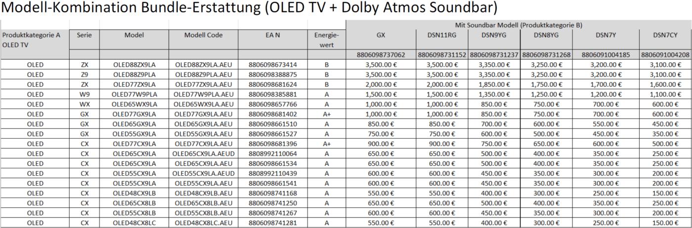 Cashback OLED-TV + Soundbar
